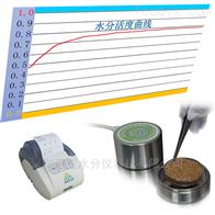 果酱水分活度测定仪技术规格书