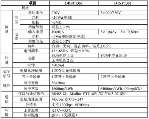 DDSY/DTSY1352单三相预付费电能表升级外形功能优