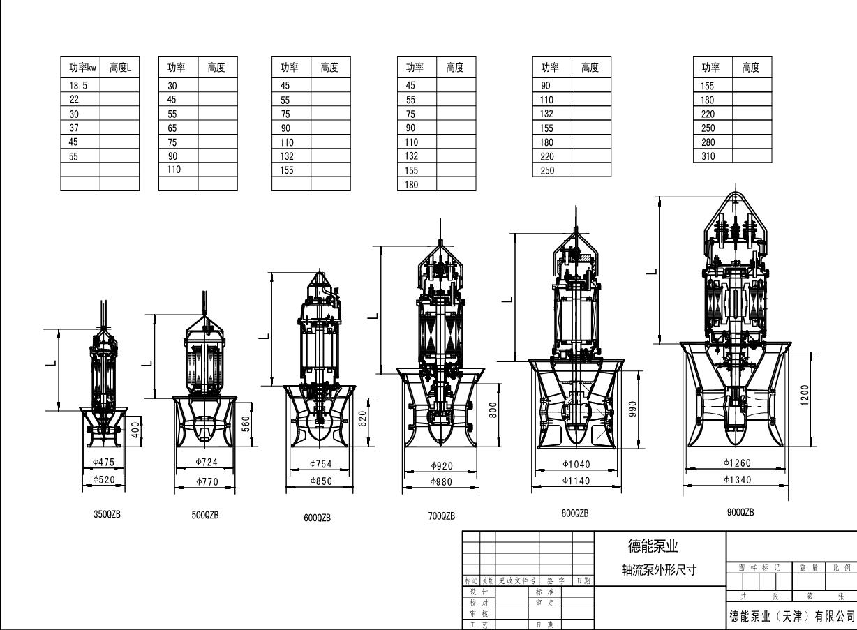 潜水轴流泵尺寸图.png