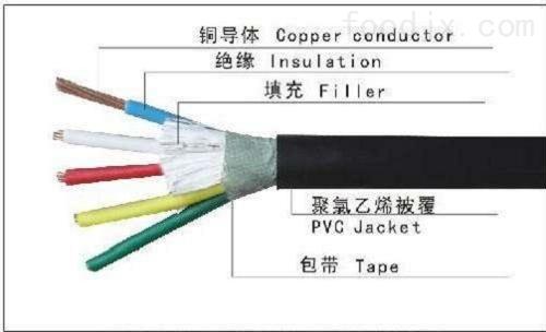 七星区E分度号热电偶用补偿电缆KX-HS-FFP1-1*2*2.5