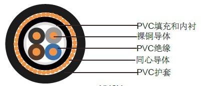 NYCY德国VDE标准工业电缆